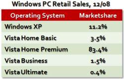 xp-percent