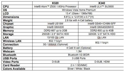 x320-specs