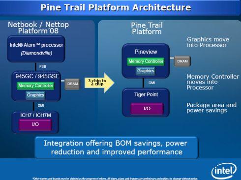 Image credit: Intel (via VentureBeat)