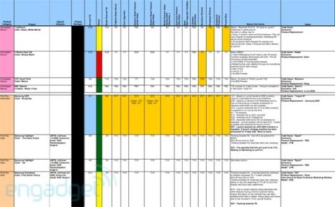 t-mobile-unreadable-roadmap