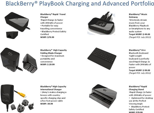 blackberry playbook features applications and accessories positive point music