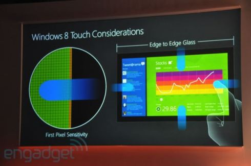Windows 8 touch