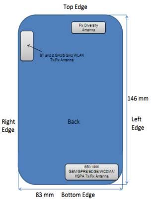 Samsung Galaxy Note FCC