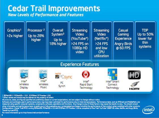 Intel Atom Cedar Trail performance