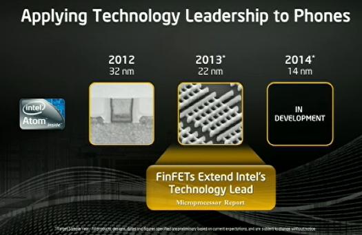Intel Atom smartphone roadmap