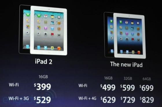 iPad price