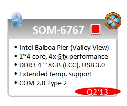 Intel Atom Valley View