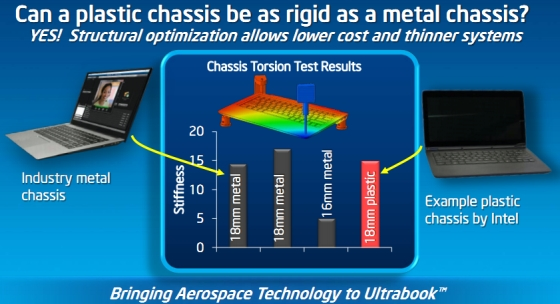 Ultrabook plastic