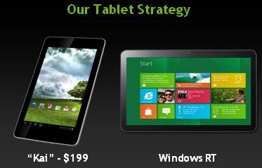 NVIDIA Tablet strategy