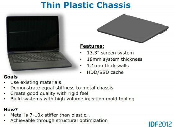 Plastic ultrabooks