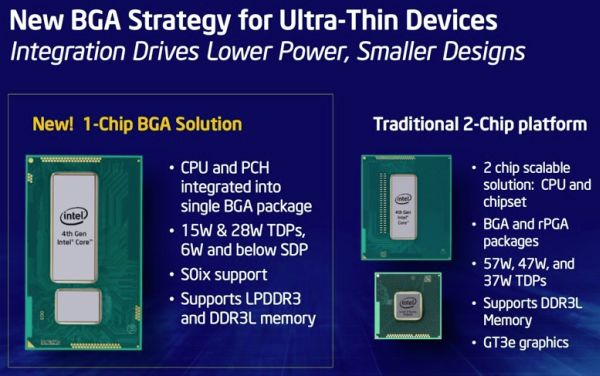 intel 2-chip