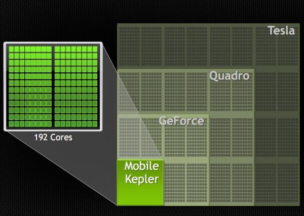 NVIDIA Kepler Mobile