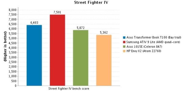 bay street fighter