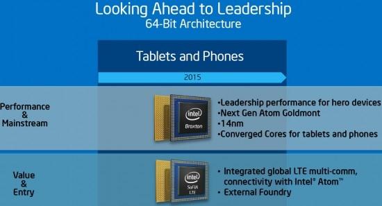 Intel Goldmont