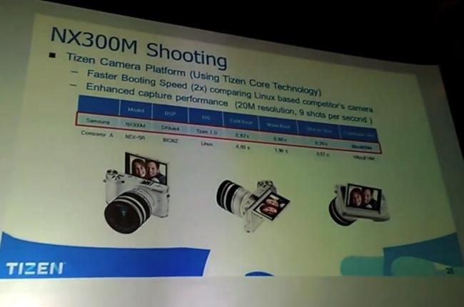 nx300m tizen camera platform