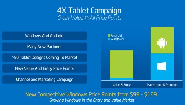 $99 Windows tablets