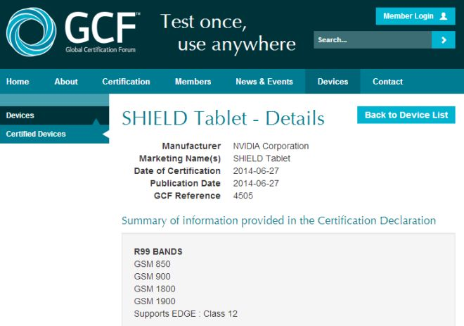 Global Certification Forum