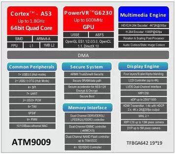 atm9009