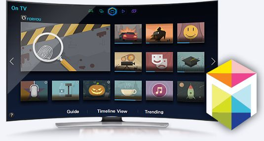 Samsung's 2015 Smart TV lineup is powered by Tizen ...