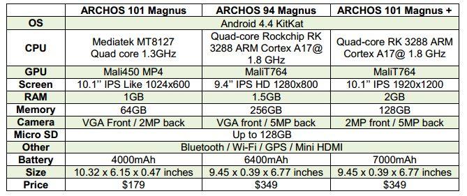 magnus_02