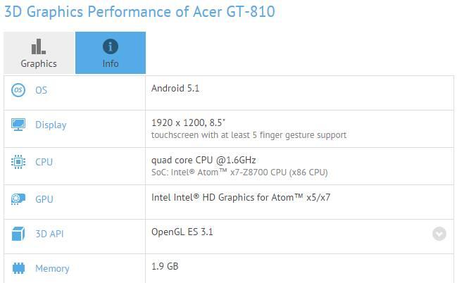 acer gt-810 gfx