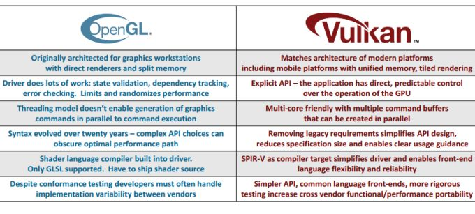 Vulkan® SDK - What's in the SDK - Where to Download - LunarG