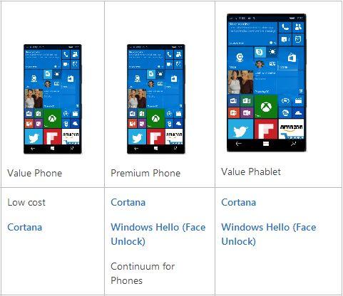 windows 10 mobile categories