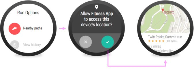 android wear permissions