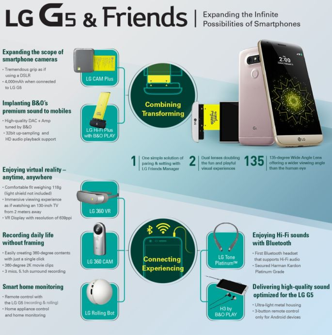 lg g5 info