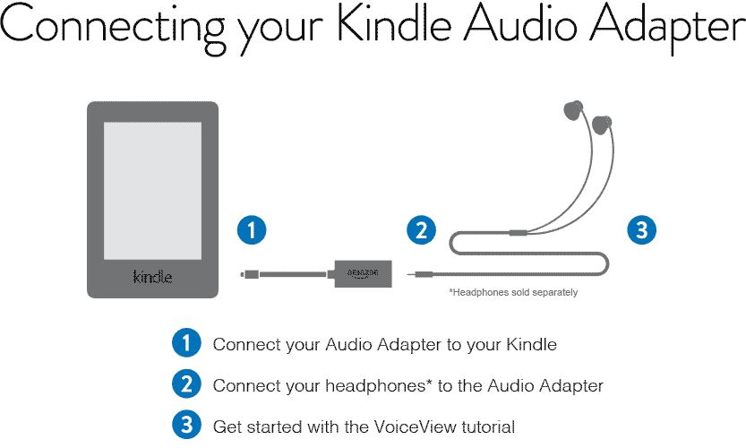 Text-to-speech returns to Amazon Kindle (with Kindle Audio Adapter
