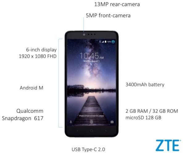 card App zte zmax pro dual sim see, the shield