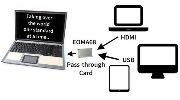 eoma68 pass