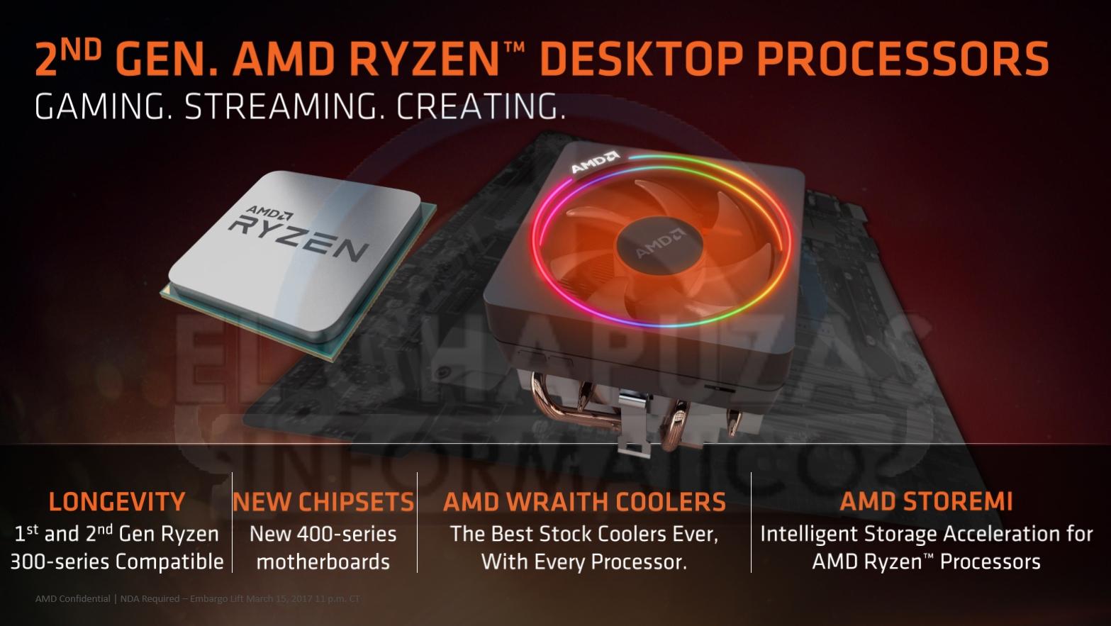 Amd Ryzen 2000 Series Desktop Chip Lineup Leaked Liliputing