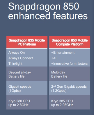 Qualcomm introduces Snapdragon 850 for Windows PCs - Liliputing