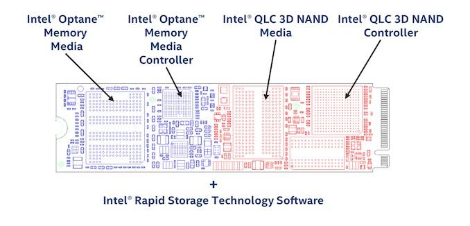 Intel Optane memory H10 SSDs coming to laptops, mini PCs