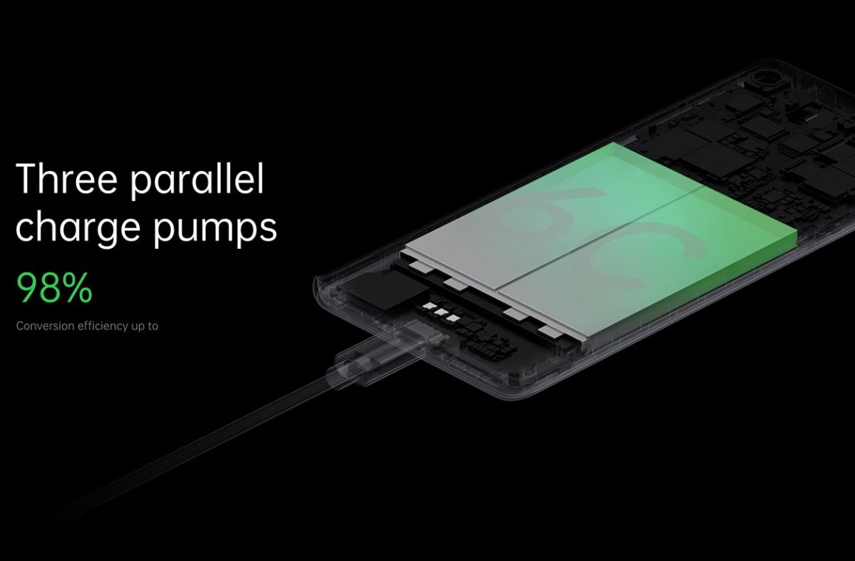 Oppo 125W fast charging