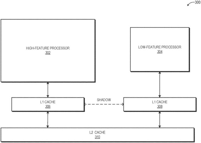 AMD heterogenous computing patent applications