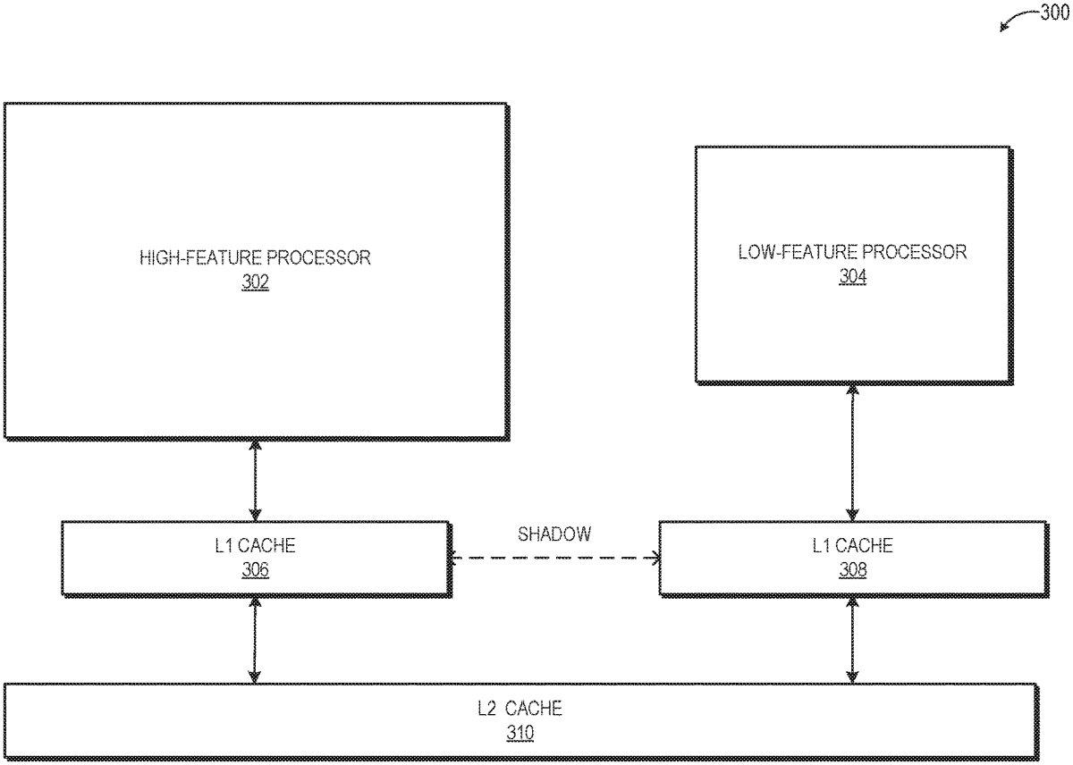 AMD heterogenous computing patent applications