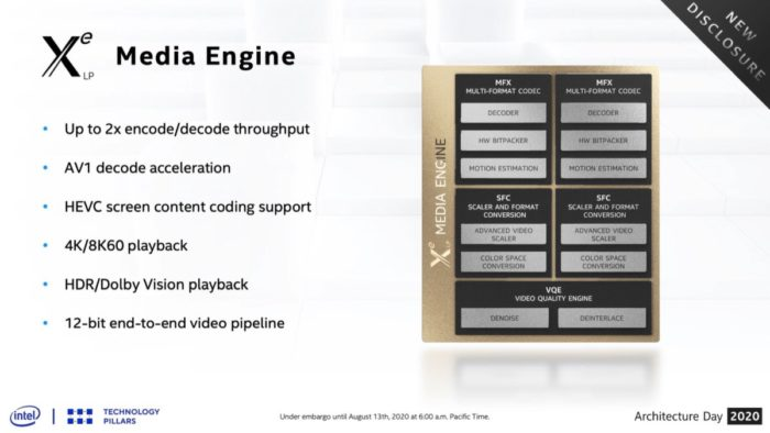 intel xe-lp media engine